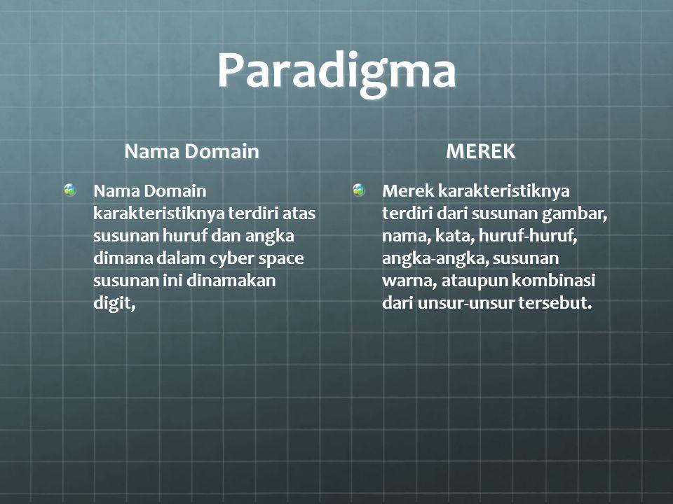 Paradigma Nama Domain Nama Domain karakteristiknya terdiri atas susunan huruf dan angka dimana dalam cyber space susunan ini dinamakan digit, MEREK Me