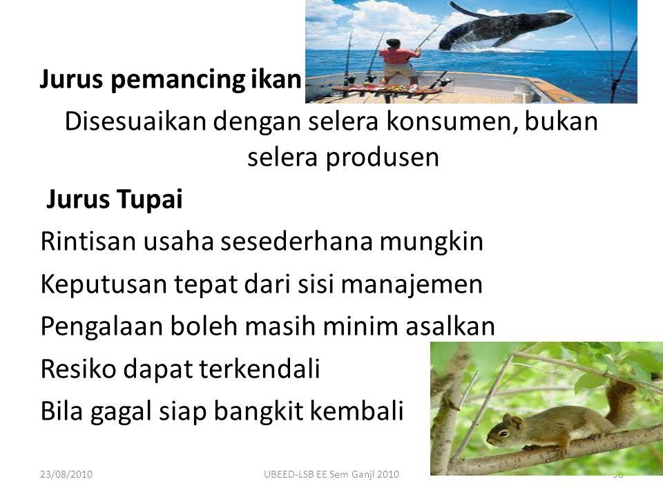 Jurus pemancing ikan Disesuaikan dengan selera konsumen, bukan selera produsen Jurus Tupai Rintisan usaha sesederhana mungkin Keputusan tepat dari sis