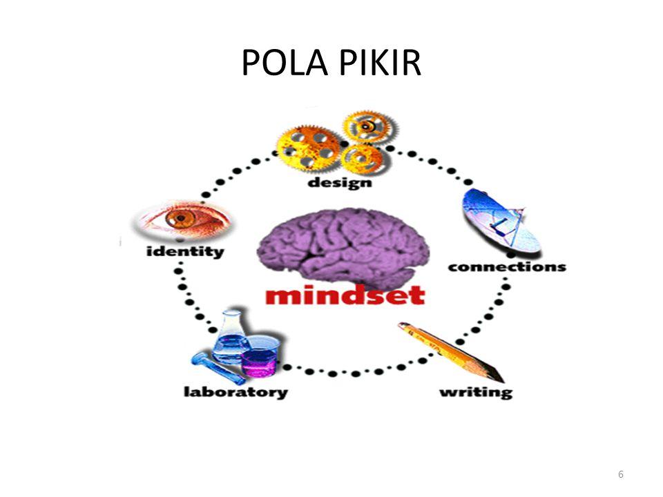 POLA PIKIR 6