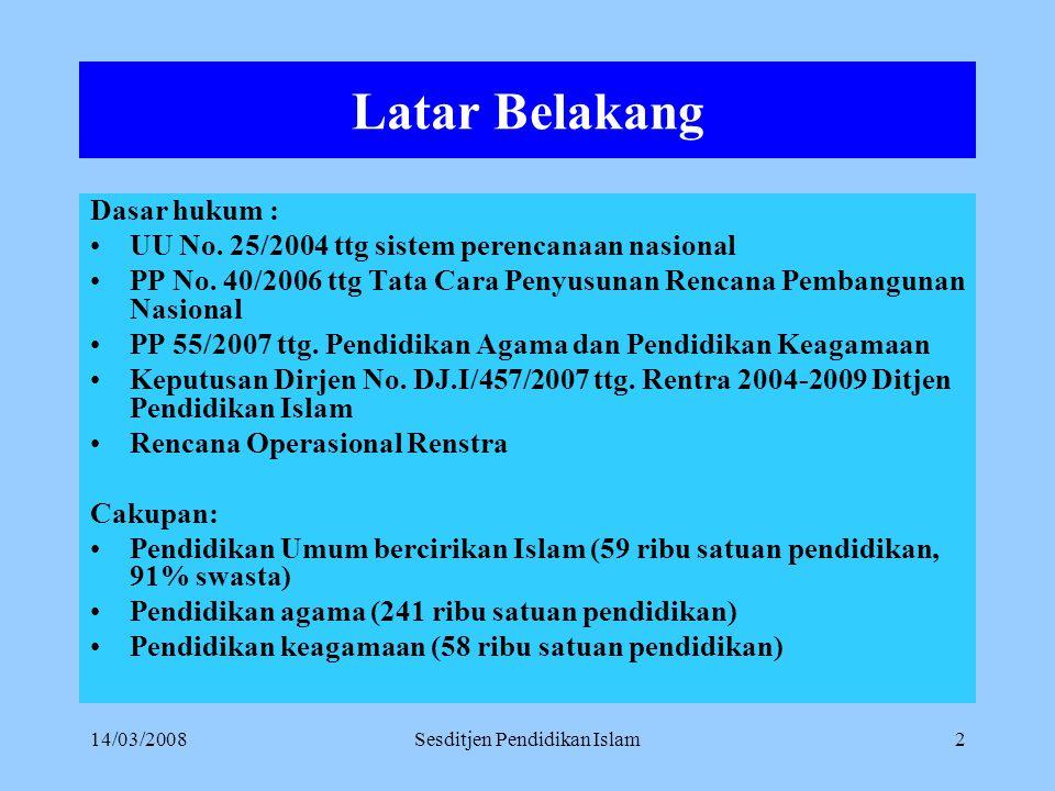 14/03/2008Sesditjen Pendidikan Islam1 Oleh: Dr. H. Affandi, MA Sekretaris Ditjen Pendidikan Islam Departemen Agama PERENCANAAN PROGRAM DAN ANGGARAN TA
