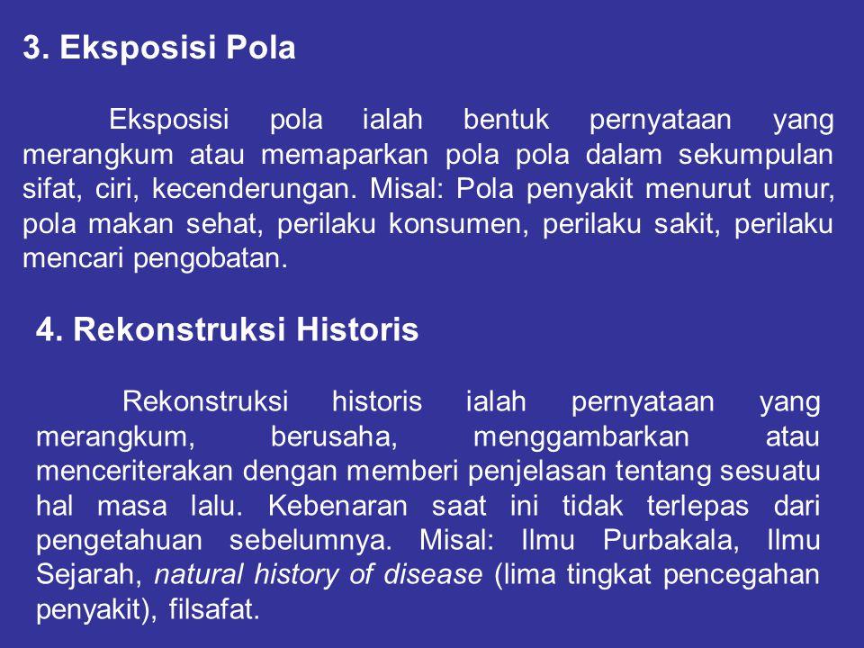 3. Eksposisi Pola Eksposisi pola ialah bentuk pernyataan yang merangkum atau memaparkan pola pola dalam sekumpulan sifat, ciri, kecenderungan. Misal:
