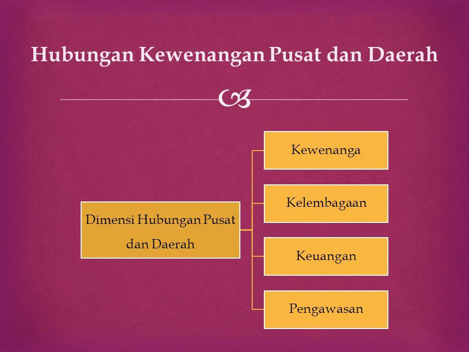  Hubungan Kewenangan Pusat dan Daerah Dimensi Hubungan Pusat dan Daerah Kewenanga Kelembagaan Keuangan Pengawasan