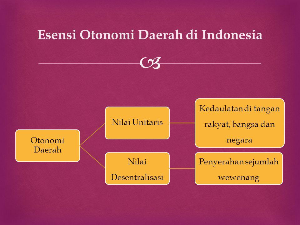  Esensi Otonomi Daerah di Indonesia Otonomi Daerah Nilai Unitaris Kedaulatan di tangan rakyat, bangsa dan negara Nilai Desentralisasi Penyerahan seju