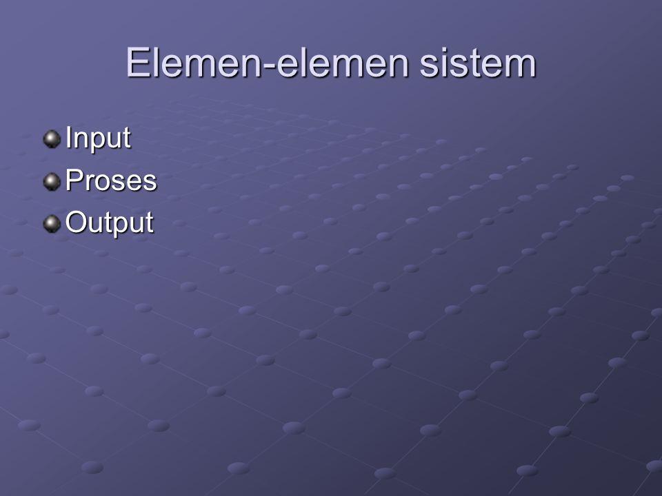 Elemen-elemen sistem InputProsesOutput