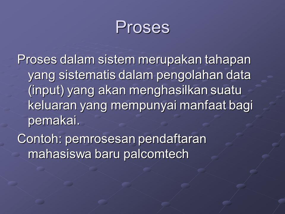 Proses Proses dalam sistem merupakan tahapan yang sistematis dalam pengolahan data (input) yang akan menghasilkan suatu keluaran yang mempunyai manfaa