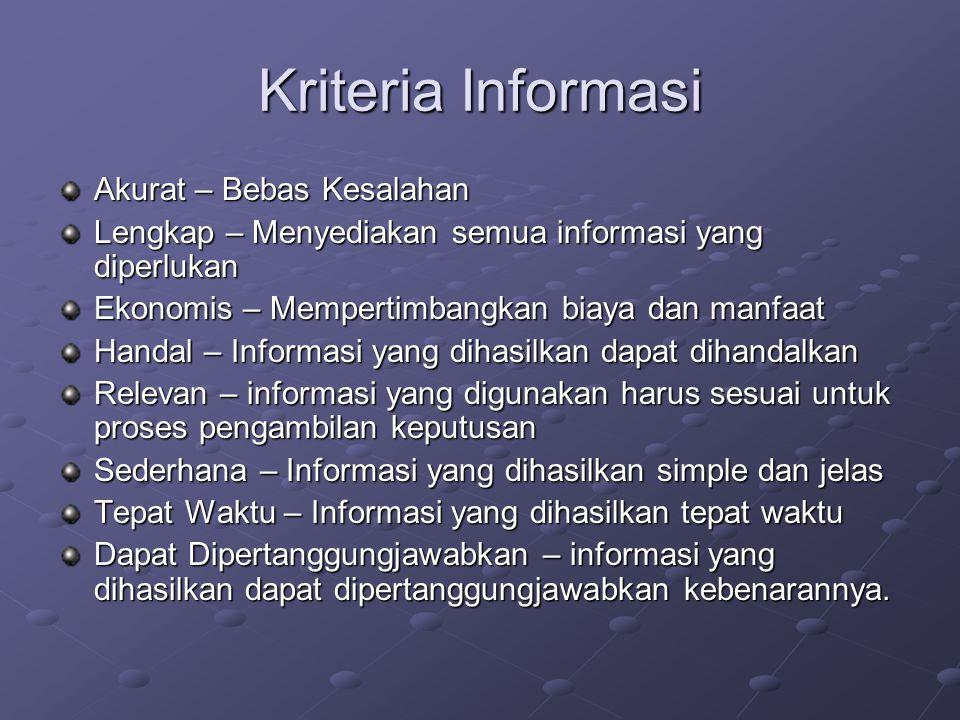 Kriteria Informasi Akurat – Bebas Kesalahan Lengkap – Menyediakan semua informasi yang diperlukan Ekonomis – Mempertimbangkan biaya dan manfaat Handal