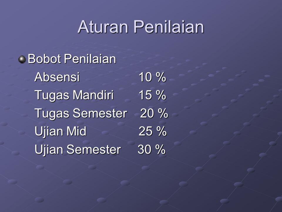 Aturan Penilaian Range Penilaian A = 80 – 100 % A = 80 – 100 % B = 60 – 79 % B = 60 – 79 % C = 40 – 59 % C = 40 – 59 % D = 20 – 39 % D = 20 – 39 % E < 20 % E < 20 %