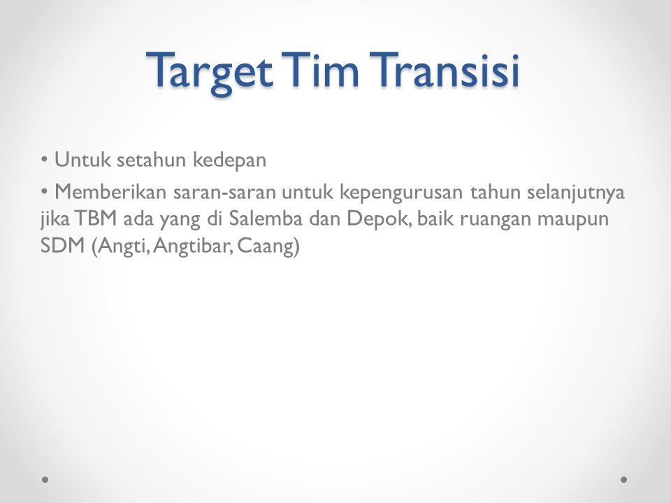 Target Tim Transisi Untuk setahun kedepan Memberikan saran-saran untuk kepengurusan tahun selanjutnya jika TBM ada yang di Salemba dan Depok, baik ruangan maupun SDM (Angti, Angtibar, Caang)