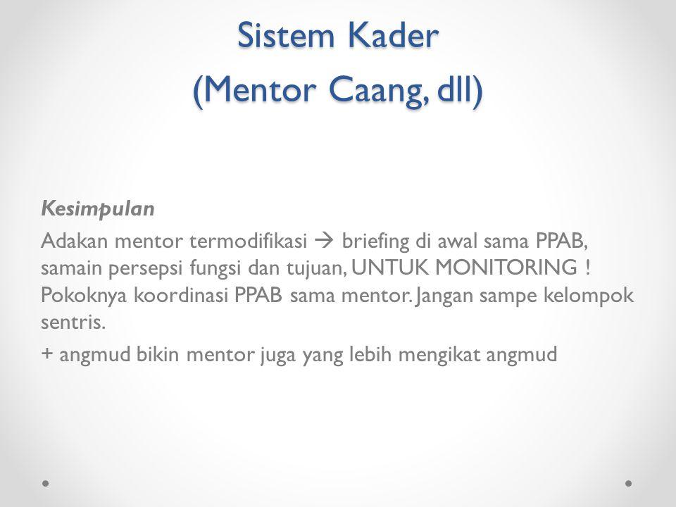 Sistem Kader (Mentor Caang, dll) Kesimpulan Adakan mentor termodifikasi  briefing di awal sama PPAB, samain persepsi fungsi dan tujuan, UNTUK MONITORING .