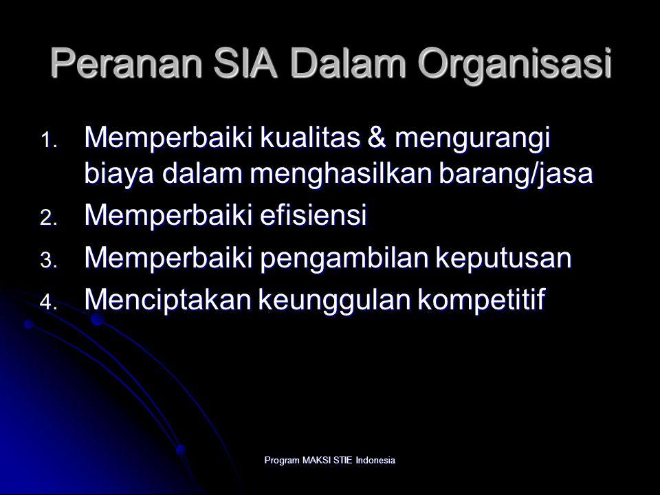 Program MAKSI STIE Indonesia Peranan SIA Dalam Organisasi 1. Memperbaiki kualitas & mengurangi biaya dalam menghasilkan barang/jasa 2. Memperbaiki efi