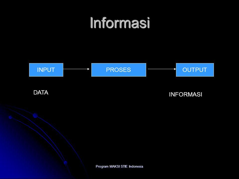 Program MAKSI STIE Indonesia Akuntansi Proses mengorganisir, klasifikasi, pengelompokan transaksi-transaksi ekonomi hingga menjadi laporan keuangan.
