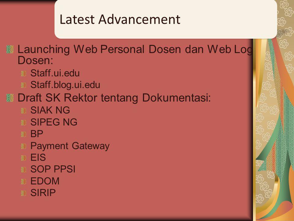 Launching Web Personal Dosen dan Web Log Dosen: Staff.ui.edu Staff.blog.ui.edu Draft SK Rektor tentang Dokumentasi: SIAK NG SIPEG NG BP Payment Gatewa