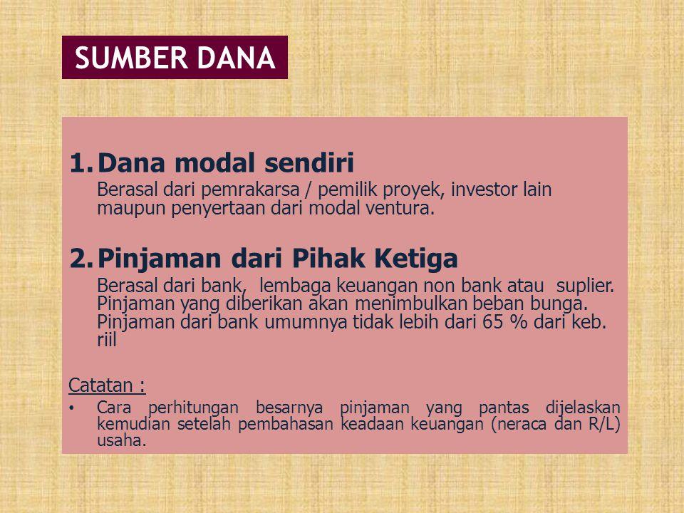 1.Dana modal sendiri Berasal dari pemrakarsa / pemilik proyek, investor lain maupun penyertaan dari modal ventura.