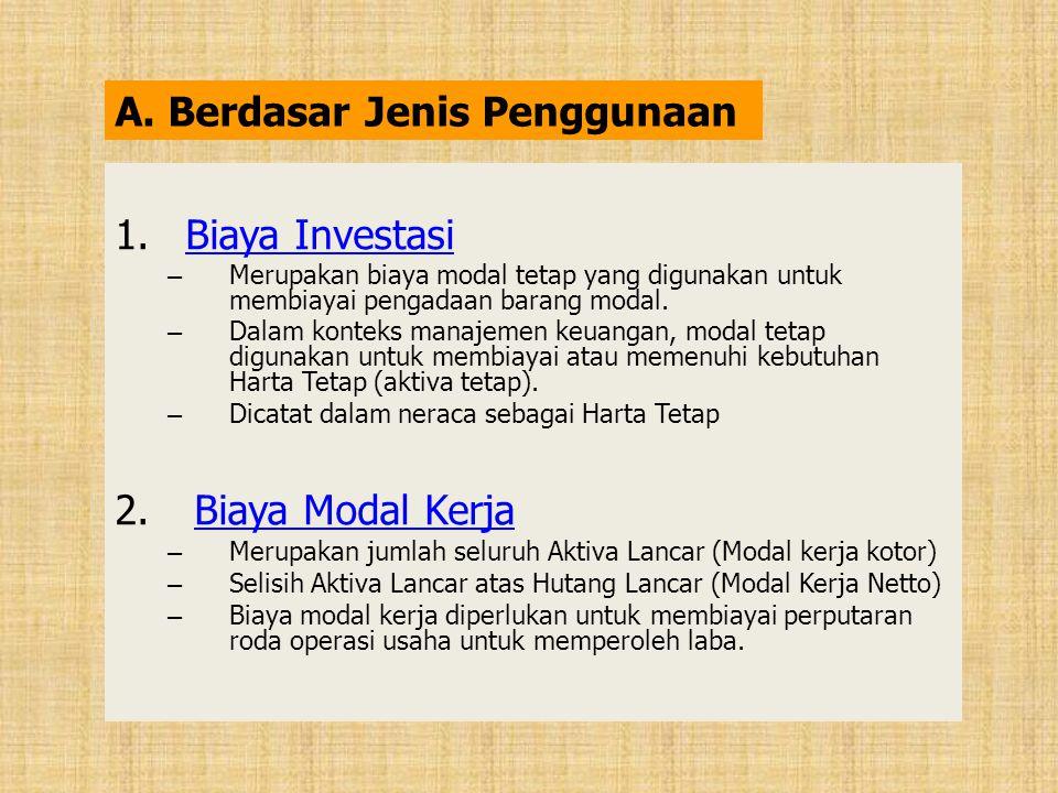 SUMBER PERMODALAN ANTERNATIF Pegadaian Koperasi Pemodal dari Iklan Relasi Bisnis: supplier atau distributor Pinjaman dari kantor atau teman Dll (kreativitas)