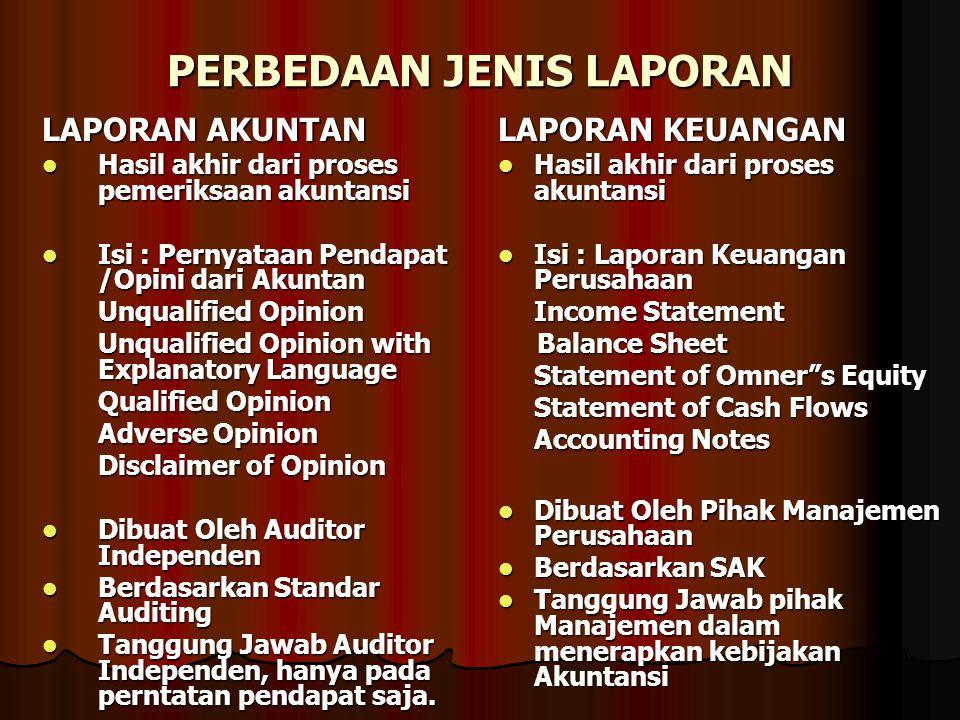 PERBEDAAN JENIS LAPORAN LAPORAN AKUNTAN Hasil akhir dari proses pemeriksaan akuntansi Hasil akhir dari proses pemeriksaan akuntansi Isi : Pernyataan P
