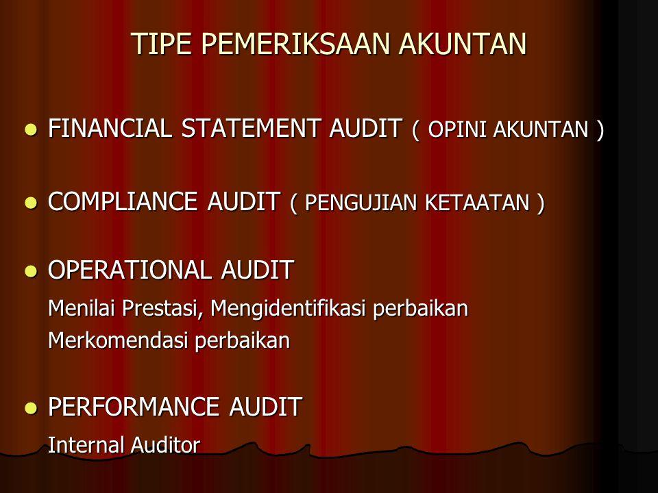 TIPE PEMERIKSAAN AKUNTAN FINANCIAL STATEMENT AUDIT ( OPINI AKUNTAN ) FINANCIAL STATEMENT AUDIT ( OPINI AKUNTAN ) COMPLIANCE AUDIT ( PENGUJIAN KETAATAN