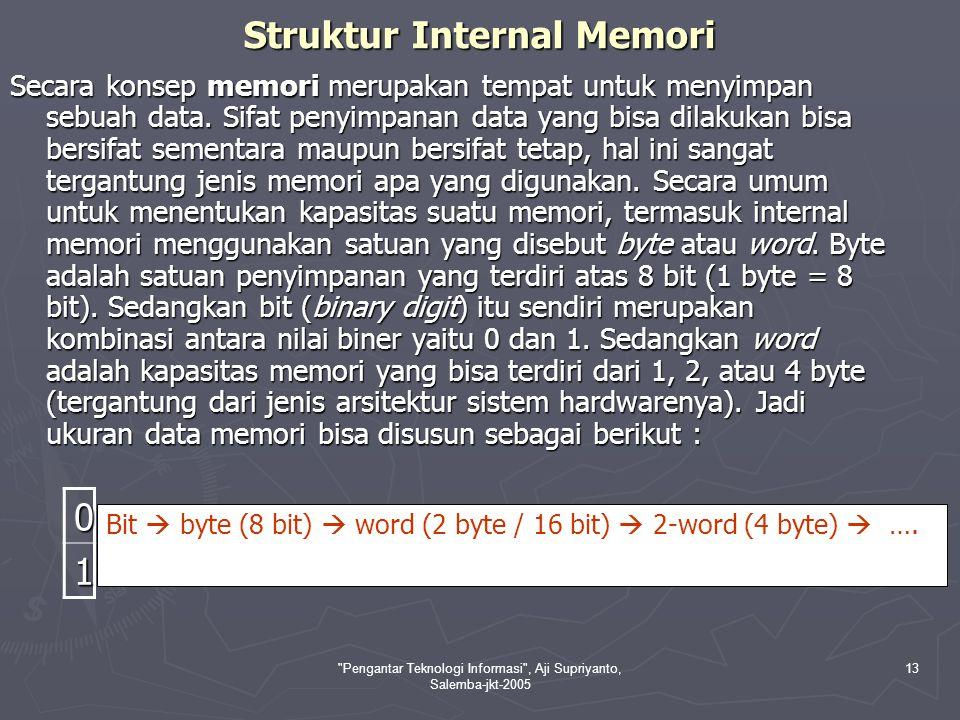 Pengantar Teknologi Informasi , Aji Supriyanto, Salemba-jkt-2005 13 Struktur Internal Memori Secara konsep memori merupakan tempat untuk menyimpan sebuah data.