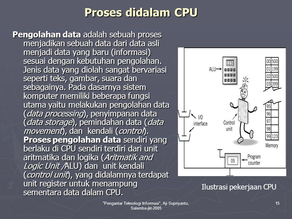 Pengantar Teknologi Informasi , Aji Supriyanto, Salemba-jkt-2005 15 Proses didalam CPU Pengolahan data adalah sebuah proses menjadikan sebuah data dari data asli menjadi data yang baru (informasi) sesuai dengan kebutuhan pengolahan.