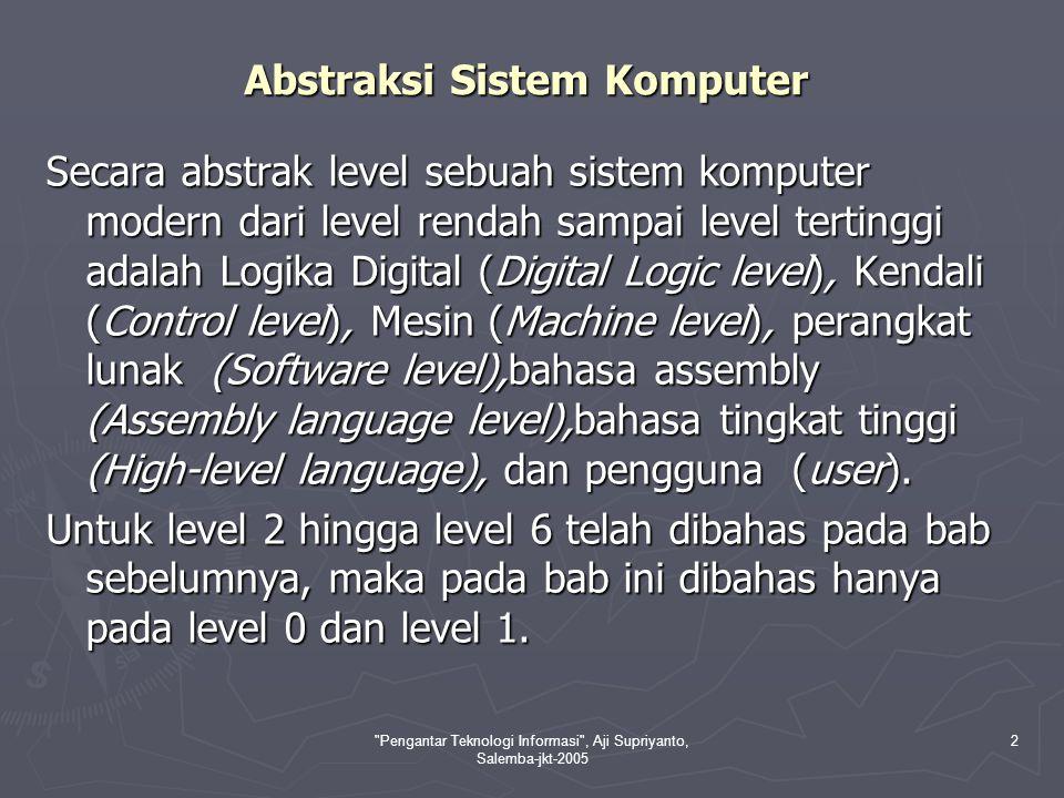 Pengantar Teknologi Informasi , Aji Supriyanto, Salemba-jkt-2005 2 Abstraksi Sistem Komputer Secara abstrak level sebuah sistem komputer modern dari level rendah sampai level tertinggi adalah Logika Digital (Digital Logic level), Kendali (Control level), Mesin (Machine level), perangkat lunak (Software level),bahasa assembly (Assembly language level),bahasa tingkat tinggi (High-level language), dan pengguna (user).