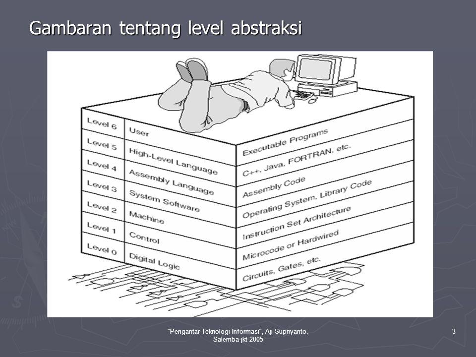 Pengantar Teknologi Informasi , Aji Supriyanto, Salemba-jkt-2005 3 Gambaran tentang level abstraksi