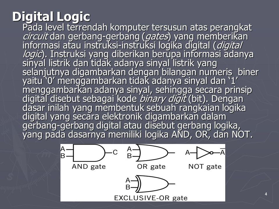 Pengantar Teknologi Informasi , Aji Supriyanto, Salemba-jkt-2005 4 Digital Logic Pada level terrendah komputer tersusun atas perangkat circuit dan gerbang-gerbang (gates) yang memberikan informasi atau instruksi-instruksi logika digital (digital logic).