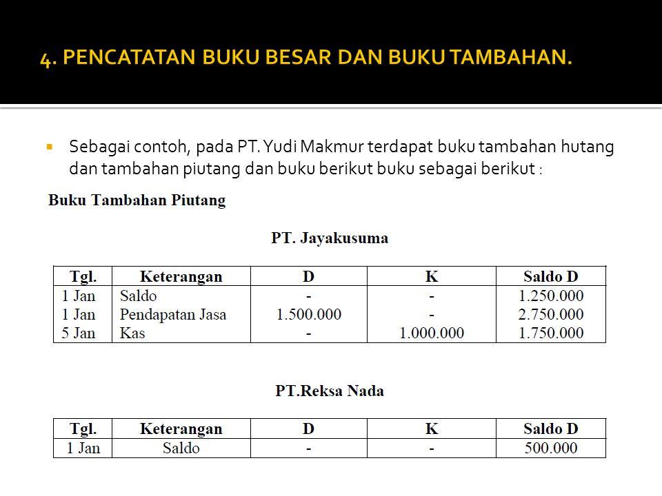  Sebagai contoh, pada PT. Yudi Makmur terdapat buku tambahan hutang dan tambahan piutang dan buku berikut buku sebagai berikut :