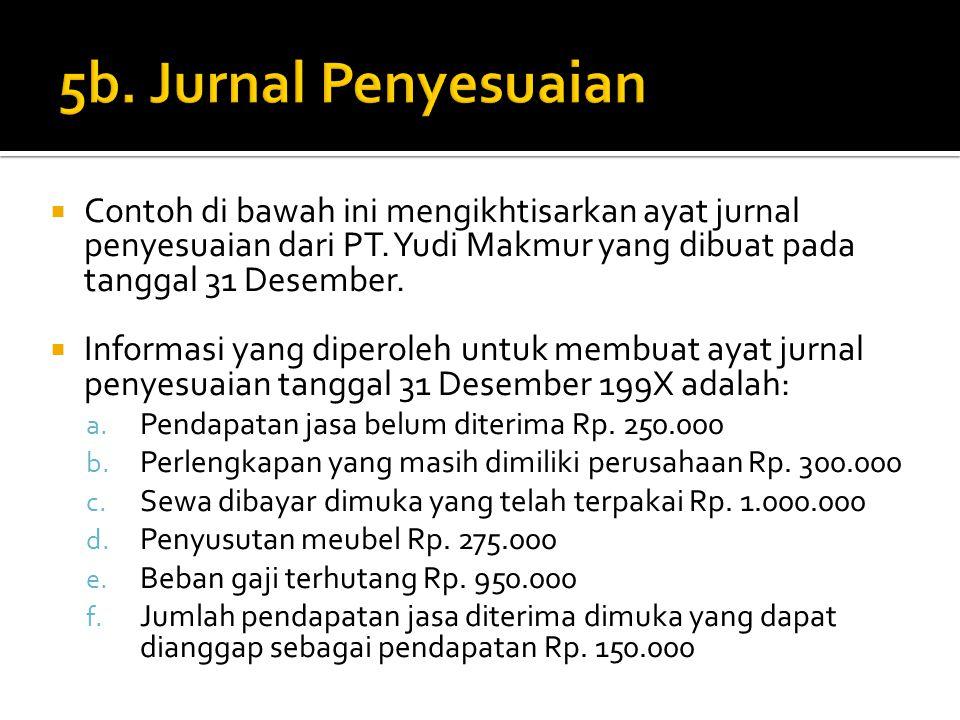  Contoh di bawah ini mengikhtisarkan ayat jurnal penyesuaian dari PT. Yudi Makmur yang dibuat pada tanggal 31 Desember.  Informasi yang diperoleh un
