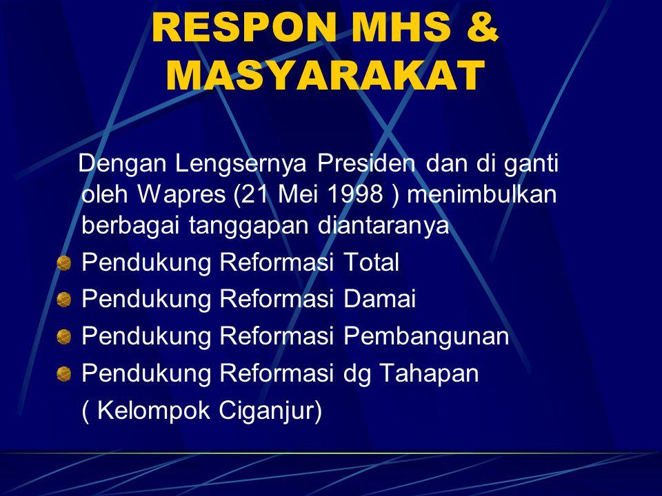 RESPON MHS & MASYARAKAT Dengan Lengsernya Presiden dan di ganti oleh Wapres (21 Mei 1998 ) menimbulkan berbagai tanggapan diantaranya Pendukung Reform