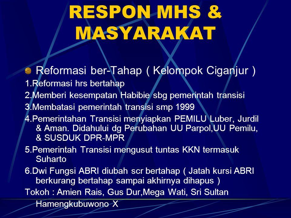 RESPON MHS & MASYARAKAT Reformasi ber-Tahap ( Kelompok Ciganjur ) 1.Reformasi hrs bertahap 2.Memberi kesempatan Habibie sbg pemerintah transisi 3.Memb