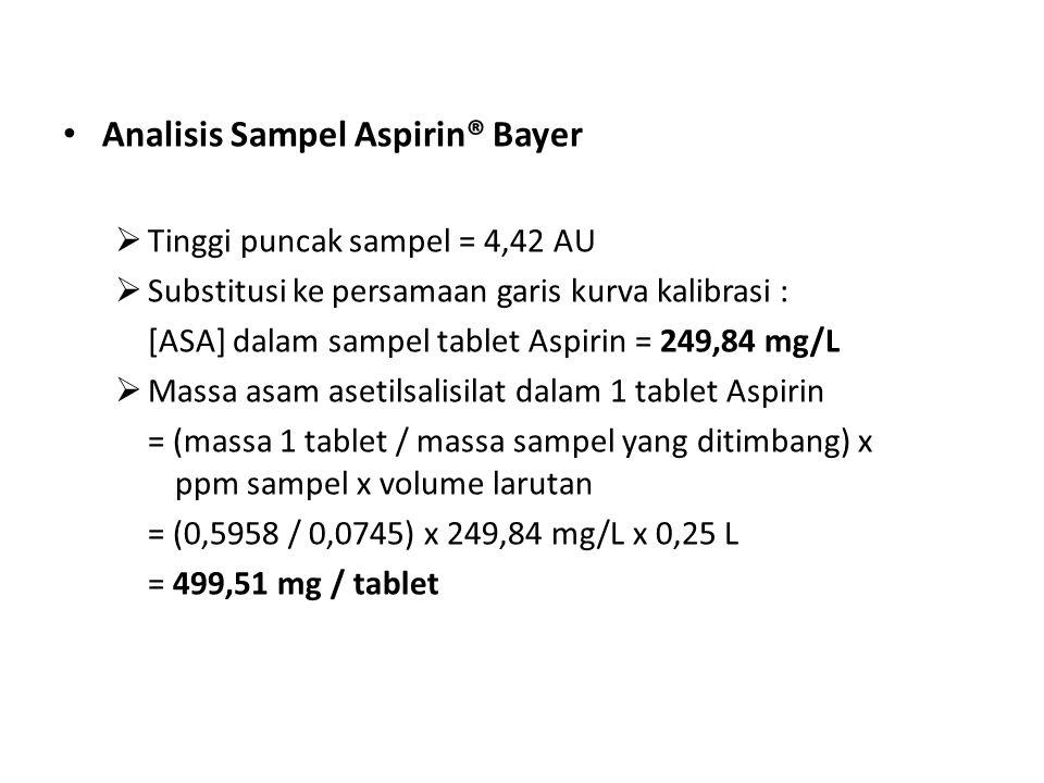 Analisis Sampel Aspirin® Bayer  Tinggi puncak sampel = 4,42 AU  Substitusi ke persamaan garis kurva kalibrasi : [ASA] dalam sampel tablet Aspirin =