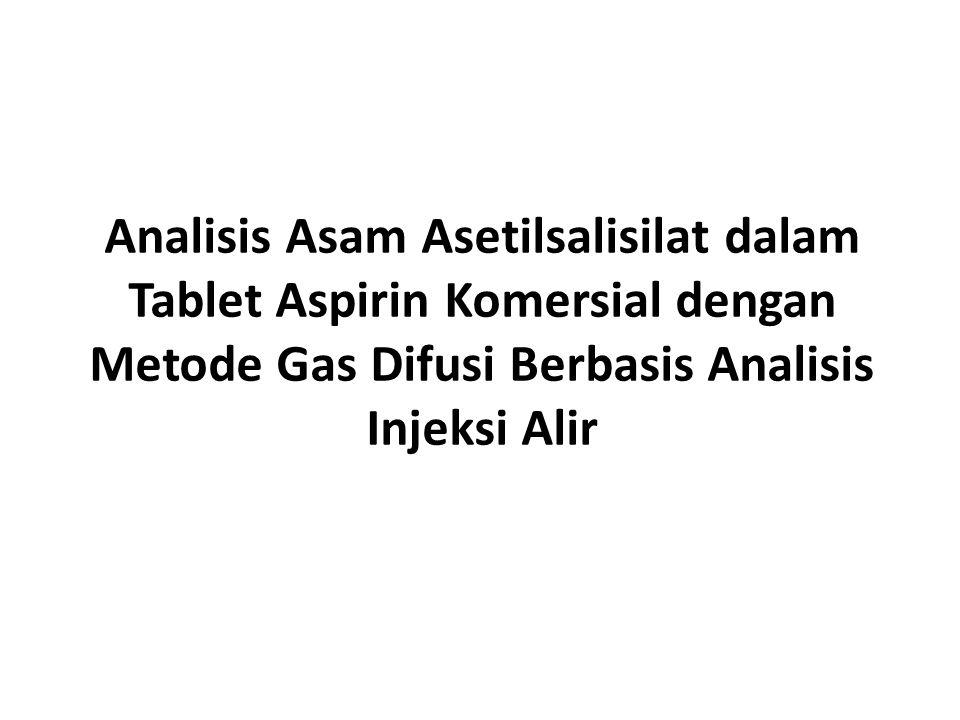 Daftar Pustaka Amran, M.Bachri. Flow Injection Analysis .