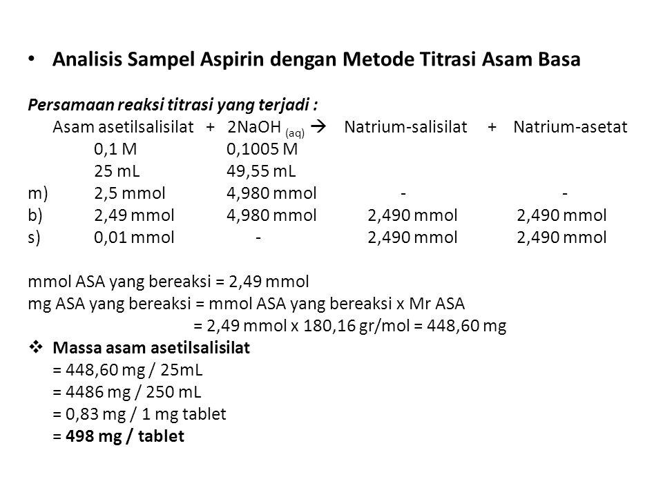 Analisis Sampel Aspirin dengan Metode Titrasi Asam Basa Persamaan reaksi titrasi yang terjadi : Asam asetilsalisilat + 2NaOH (aq)  Natrium-salisilat
