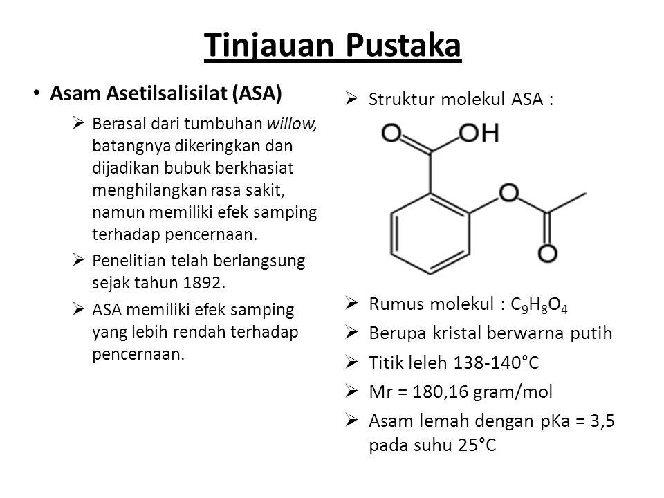 Tinjauan Pustaka Asam Asetilsalisilat (ASA)  Berasal dari tumbuhan willow, batangnya dikeringkan dan dijadikan bubuk berkhasiat menghilangkan rasa sa