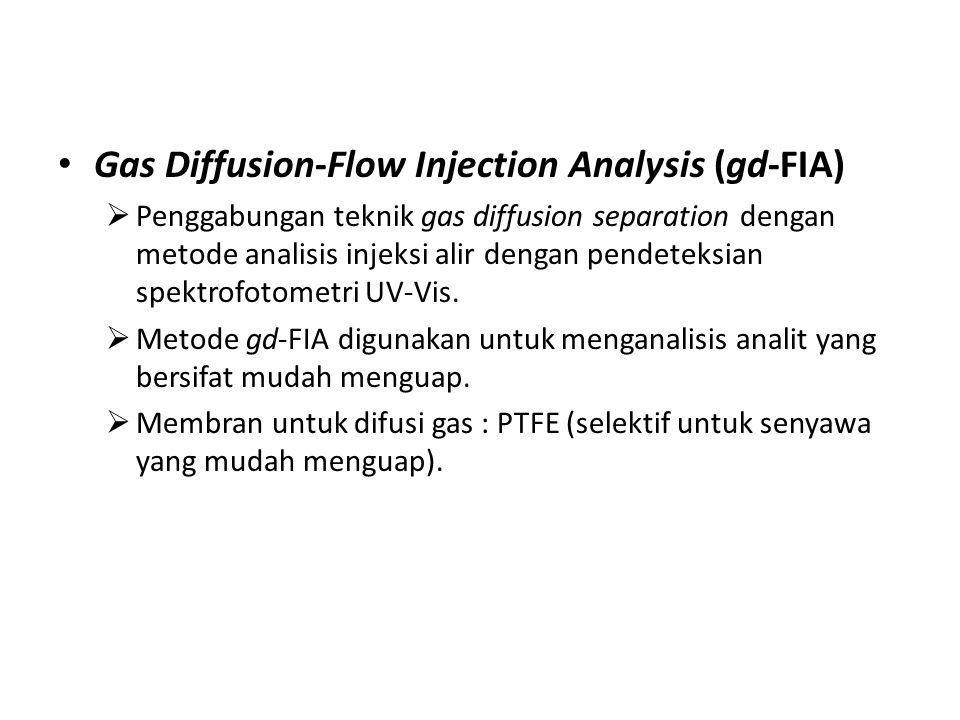 Gas Diffusion-Flow Injection Analysis (gd-FIA)  Penggabungan teknik gas diffusion separation dengan metode analisis injeksi alir dengan pendeteksian