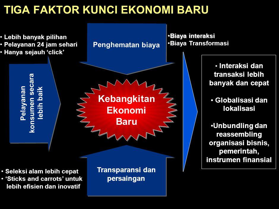 4 EKONOMI BARU ? GLOBALISASIGLOBALISASI Mobilitas kapital Digitisasi / E-commerce Digitisasi / E-commerce Liberalisasi Baru struktur pasar Baru strukt