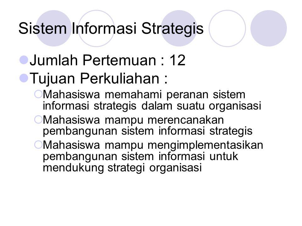 Sistem Informasi Strategis Jumlah Pertemuan : 12 Tujuan Perkuliahan :  Mahasiswa memahami peranan sistem informasi strategis dalam suatu organisasi 