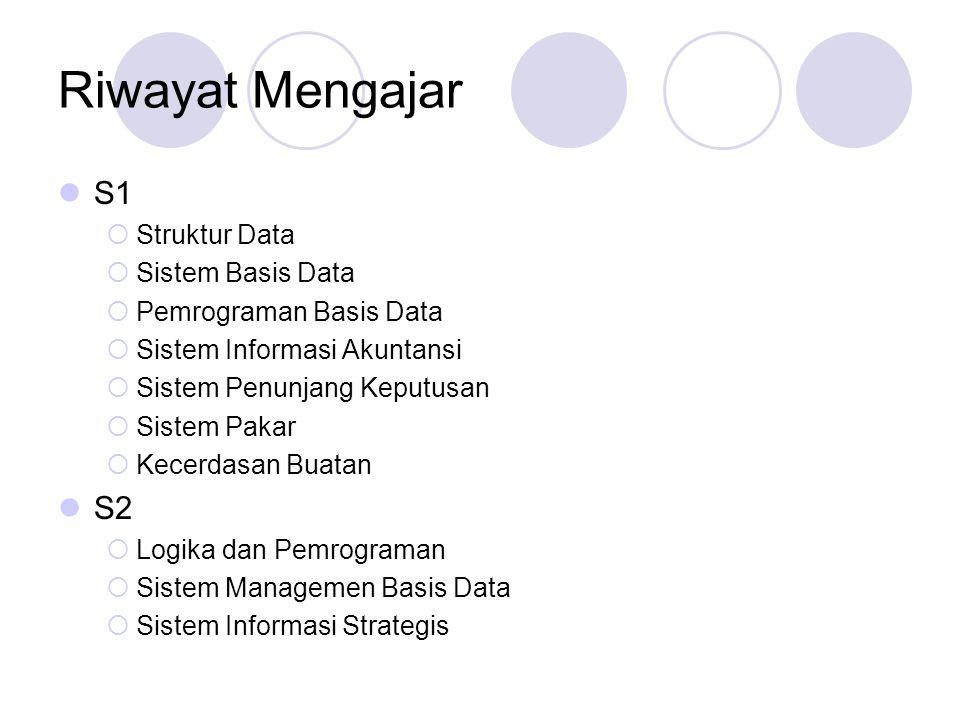 Riwayat Mengajar S1  Struktur Data  Sistem Basis Data  Pemrograman Basis Data  Sistem Informasi Akuntansi  Sistem Penunjang Keputusan  Sistem Pa