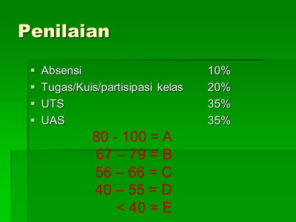 Penilaian  Absensi 10%  Tugas/Kuis/partisipasi kelas20%  UTS35%  UAS35% 80 - 100 = A 67 – 79 = B 56 – 66 = C 40 – 55 = D < 40 = E