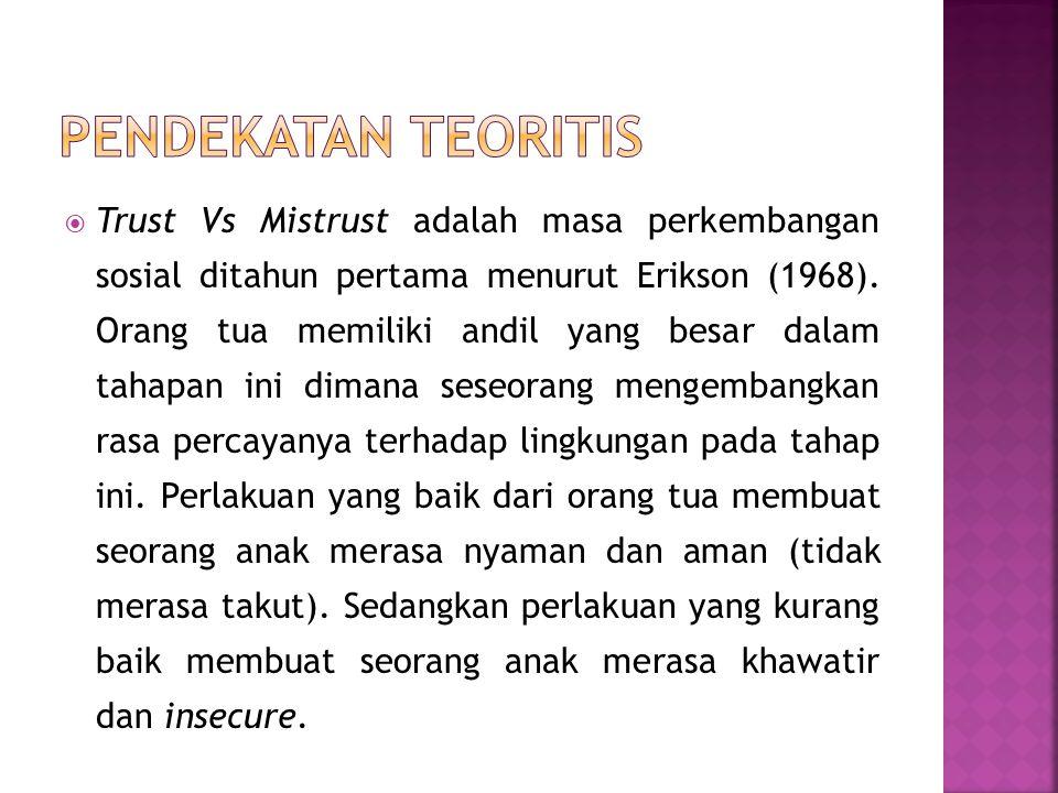  Trust Vs Mistrust adalah masa perkembangan sosial ditahun pertama menurut Erikson (1968).