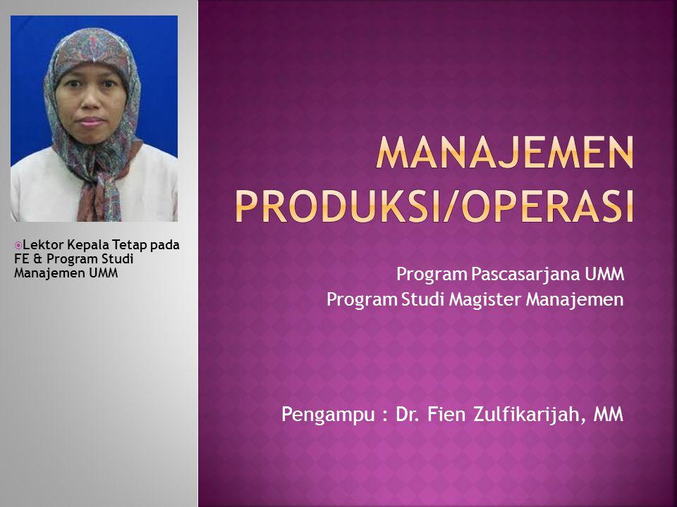 Program Pascasarjana UMM Program Studi Magister Manajemen Pengampu : Dr. Fien Zulfikarijah, MM  Lektor Kepala Tetap pada FE & Program Studi Manajemen