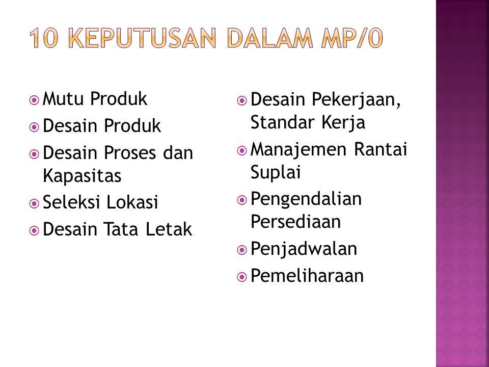 1.Desain Pekerjaan 10.Penjadwalan Agregat dan Proyek 11.Manajemen Persediaan-1 : Permintaan Independen, 12.Manajemen Persediaan-2: Permintaan Dependen 13.Manajemen Pemiliharaan 14.Diskusi/Presentasi Tugas Praktek MOP 15.Diskusi/Presentasi Tugas Praktek MOP 16.Ujian Akhir Semester (UAS  Pendahuluan dan Pengantar  Strategi Operasi/Produksi  Manajemen Mutu  Strategi dan Desain Produk  Desain Proses dan Kapasitas  Strategi Lokasi  Strategi Tata Letak  UJIAN TENGAH SEMESTER