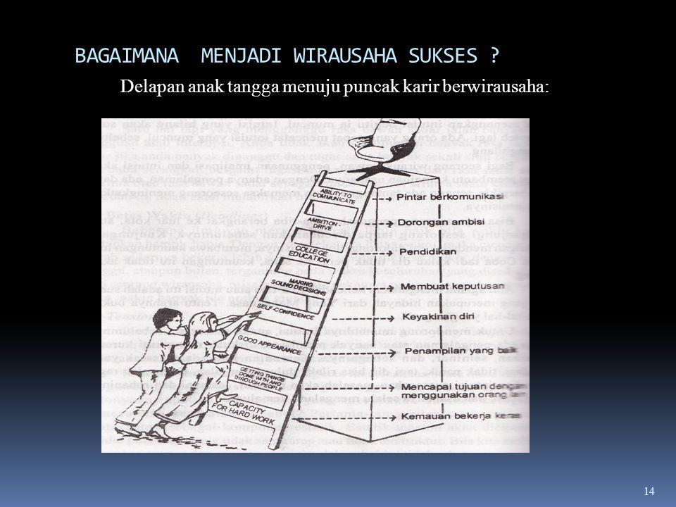 BAGAIMANA MENJADI WIRAUSAHA SUKSES ? 14 Delapan anak tangga menuju puncak karir berwirausaha:
