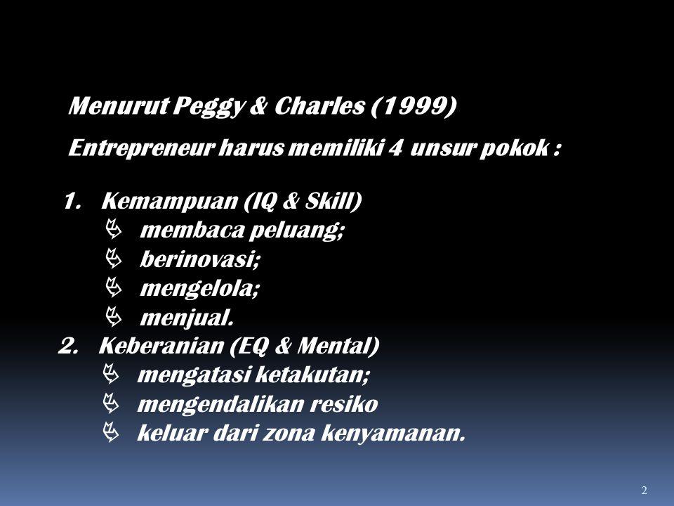 2 Menurut Peggy & Charles (1999) Entrepreneur harus memiliki 4 unsur pokok : 1.Kemampuan (IQ & Skill)  membaca peluang;  berinovasi;  mengelola;  menjual.