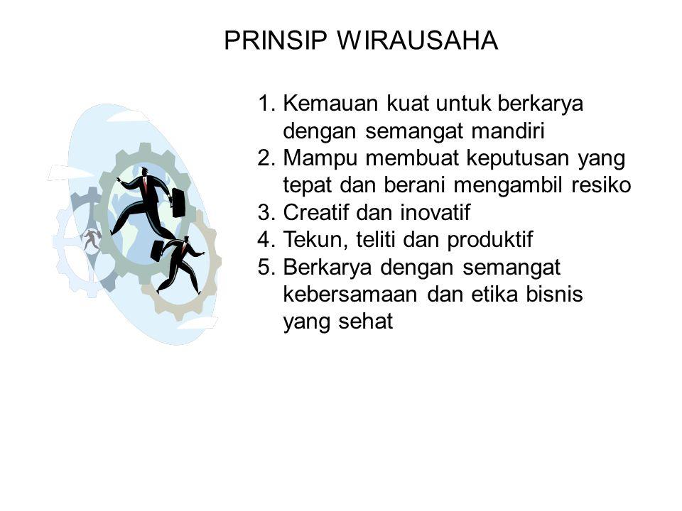 PRINSIP WIRAUSAHA 1.Kemauan kuat untuk berkarya dengan semangat mandiri 2.Mampu membuat keputusan yang tepat dan berani mengambil resiko 3.Creatif dan