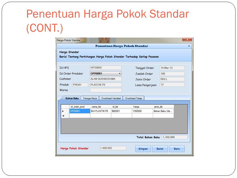 Penentuan Harga Pokok Standar (CONT.)