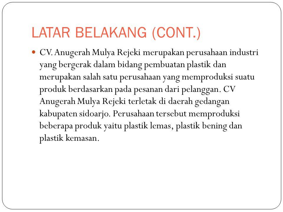 LATAR BELAKANG (CONT.) CV.