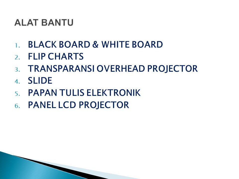 1. BLACK BOARD & WHITE BOARD 2. FLIP CHARTS 3. TRANSPARANSI OVERHEAD PROJECTOR 4. SLIDE 5. PAPAN TULIS ELEKTRONIK 6. PANEL LCD PROJECTOR