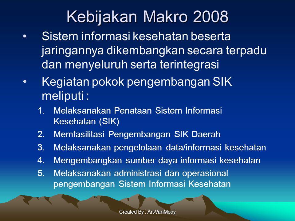 Created By : ArsVanMooy PADA AKHIR TAHUN 2009 TELAH TERSEDIA & DIMANFAATKANNYA DATA & INFORMASI KESEHATAN YANG AKURAT, TEPAT & CEPAT DENGAN MENDAYAGUNAKAN TEKNOLOGI INFORMASI DAN KOMUNIKASI DALAM PENGAMBILAN KEPUTUSAN/KEBIJAKAN BIDANG KESEHATAN DI KABUPATEN/KOTA, PROVINSI, DAN DEPARTEMEN KESEHATAN INDIKATOR: TELAH TERBENTUK DAN DIMANFAATKAN SECARA OPTIMAL JARINGAN KOMPUTER DARI SELURUH DINKES KABUPATEN/KOTA KE PROVINSI & DEPKES