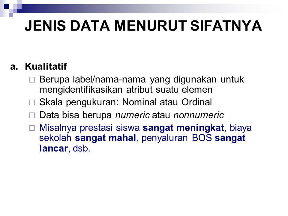 JENIS DATA MENURUT SIFATNYA a.Kualitatif  Berupa label/nama-nama yang digunakan untuk mengidentifikasikan atribut suatu elemen  Skala pengukuran: No