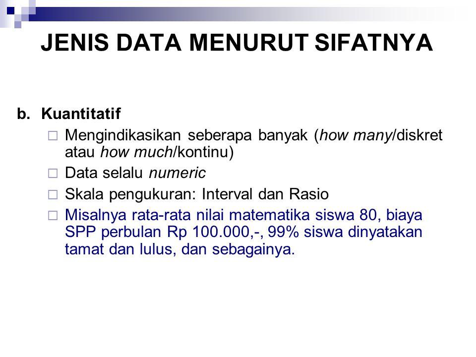 JENIS DATA MENURUT SIFATNYA b.Kuantitatif  Mengindikasikan seberapa banyak (how many/diskret atau how much/kontinu)  Data selalu numeric  Skala pen